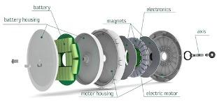 The Smart Wheel